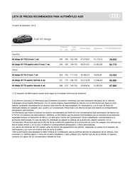 Lista de precios Audi A6 design