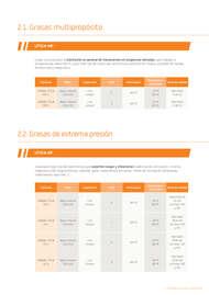 Catálogo de Grasas Lubricantes de alto rendimiento