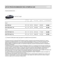 Lista de precios Audi A5 Coupé