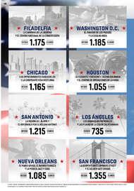 USA 2019-2020