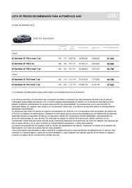 Lista Precios Audi A5 Sportback