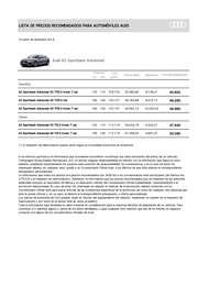 Lista Precios Audi A5 Sportback Advanced