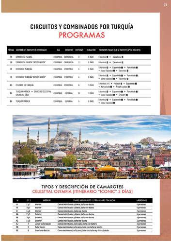 Grecia y Turquía 2019-2020- Page 1
