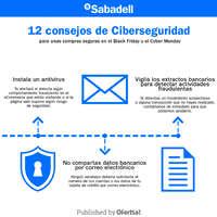 12 consejos de Ciberseguridad