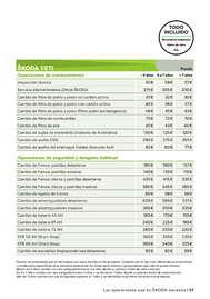 Catálogo de Servicios Škoda 2021
