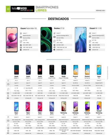 ¿Cuánto pagas de móvil y de luz? 💡- Page 1